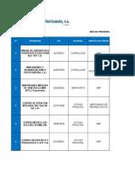 Red de Proveedores a Nivel Nacional 30-08-2019