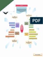 Temario de modelos de innovación educativa