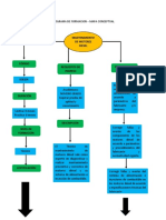 PROGRAMA DE FORMACION MAPA CONCEPTUAL - Joaquin Uribe.docx