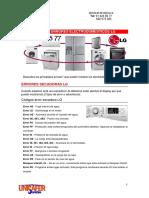códigos errores electrodomésticos