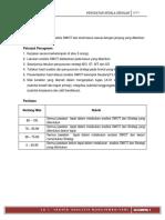 LK 01. Analisis SWOT Kelompok 1 Thn 2019