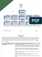 PreCalculus CCSS Curriculum Map Unit 2 Draft_6!12!14rev