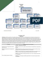 PreCalculus CCSS Curriculum Map Unit 3 Draft_6_12_14rev.docx