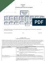 Precalculus Curriculum Maps_6_12_14rev.docx