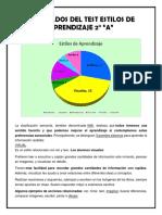 RESULTADOS DEL TEST ESTILOS DE APRENDIZAJE 2.docx