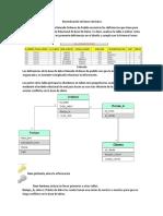 Solucion de Normalizacion de Bases de Datos