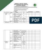 9.1.1.3 Hasil Pengumpulan Data, Bukti Analisis Dan Pelaporan Berkala Indikator Mutu1