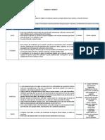 D_Sem 04_Ses 07_ Taller Calificado 1.pdf