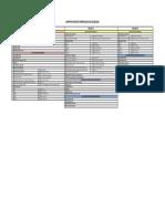Mapping Praktik Keperawatan k13 2019 2020