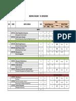 Semester 5 Pagi.pdf