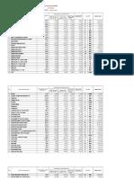 Excel Lampiran Hps Atk 16