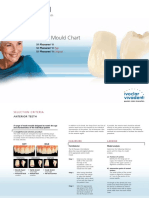 SR+Phonares+II+Tooth+Mould+Chart