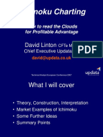 Ichimoku Charts by David Linton