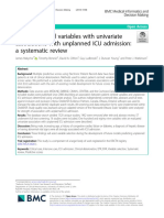 Patient Centred Variables With Univariateassociations With Unplanned ICU Admissiona Systematic Review