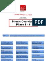 DfE Letters & Sounds Phonics.pdf (1).pdf