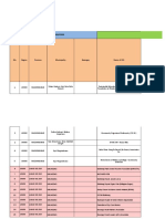 CSOs Directory