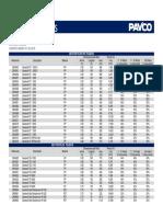 Lista de precios PAVCO Geotextiles y Control de Erosión