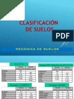 Clasificacion de Suelos 2019