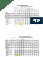 Cédula de cultivo y demanda de agua.xls