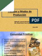 MODOS DE PRODUCCIÓN.ppt
