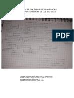 mapa conceptual ingenieria de sistemas