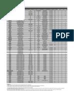 Asus Prime B250m-Plus/BR Memory QVL