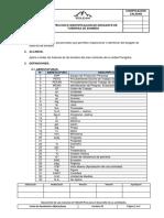 21.- Inspeccion e Identificacion de Desgaste de Tuberias de Bombeo