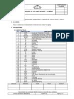 25.- Inspeccion de Ciclones Internos y Externos