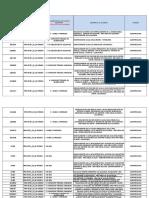 Propuesta_de_Cartera_de_Inversiones_para_el_PMI__2020-2022.xlsx