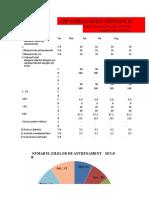 tabel+grafic 12-13 ani TERMINAT