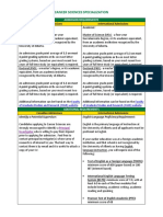 CS Admission Requirements Jun 2019