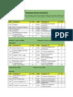 Program Structure BCS.docx