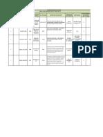 Matriz para Identificación de Peligros, Valoración de Riesgos y Determinación de Controles.
