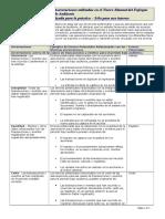 Articulo Aseveraciones Utilizadas en El Nuevo Enfoque de Auditoria