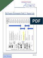 grafico de Campo electromagnetico.pdf