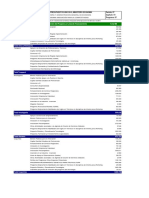 Ley Prsupuesto 2010 Economia