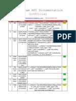 Instagram API Documentation UnOfficial.docx