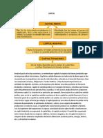 CAPITAL Iniciatividad Proactividad Emprendimiento