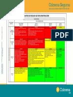 matriz_de_riesgos_sector_construccion.pdf