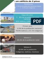 Guatemala Un Edificio de 5 Pisos