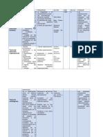 Fase 3_TEORIAS DE LA ADMNO.docx