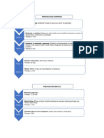 FLUJOGRAMA PRODUCTOS (1)