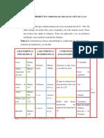 Ficha Producto- Modelo