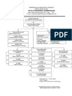 3.1.1.3 Struktur Organisasi Manajemen Mutu