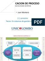 IDENTIFICACION DE PROCESO JUAN MONTERO.pptx