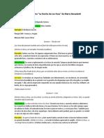 Adaptacion La Noche de Los Feos.