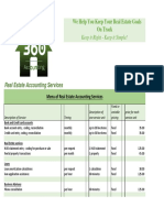 real estate accounting services pricing menu