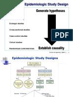 Analytical Epidemiology