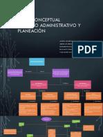 S3.Act1 ProcesoAdministrativo, Planeacion