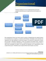 Ubicacion_Organizacional.pdf